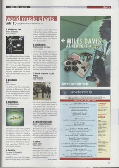 Jazzta Prasta @ n.7 on the WMC (magazine page)